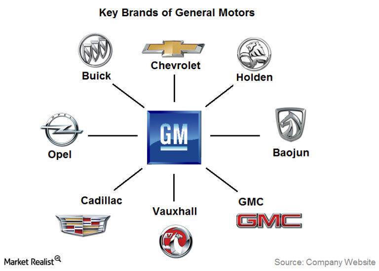 3000 informatikust vesz fel a General Motors